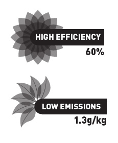 High efficiency, low emissions